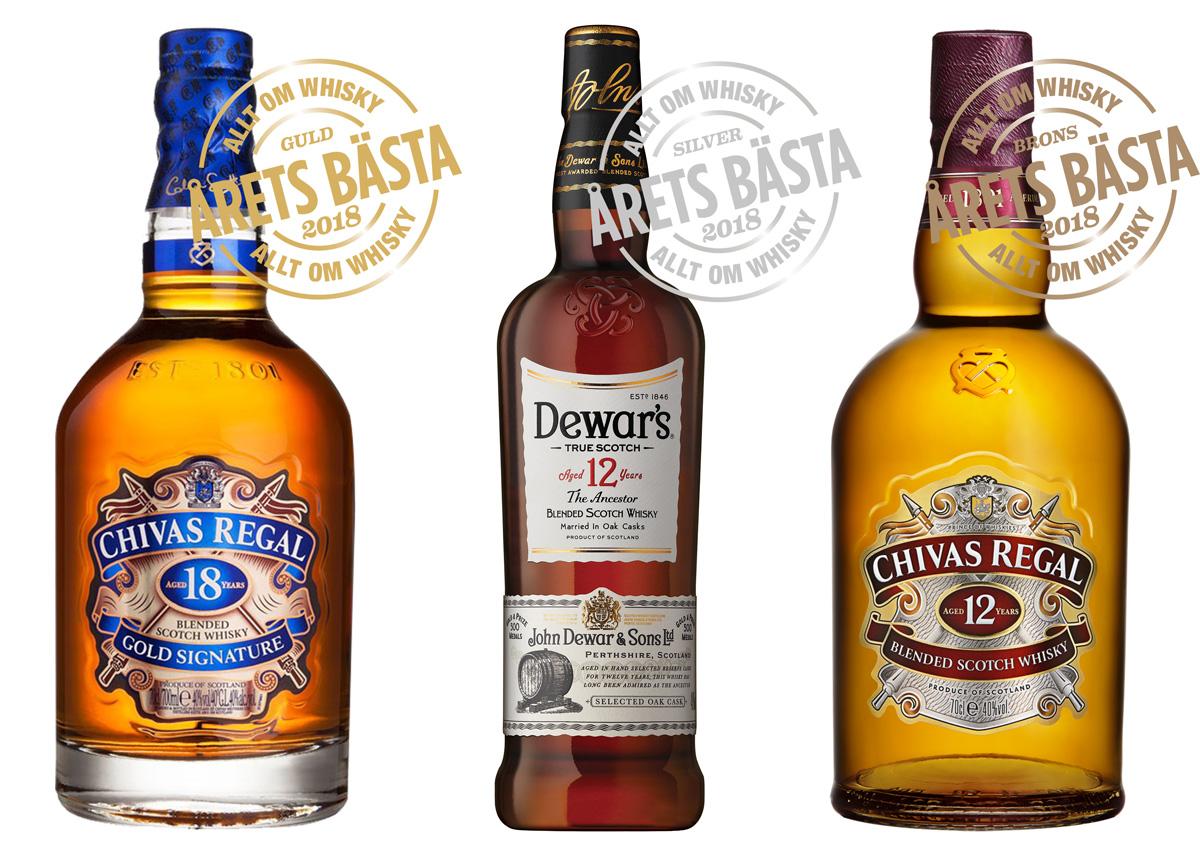 AOW_Sibbarps_flaskorutv - Allt om Whisky